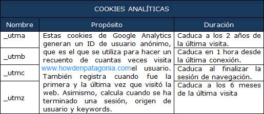 cookies-howdenptagonia